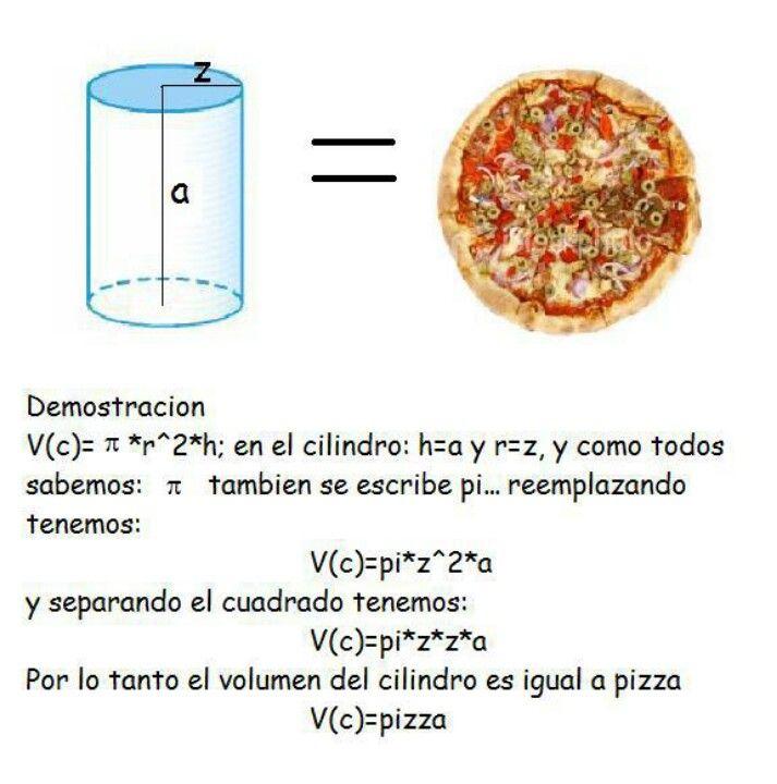 Y asi es como con una pizza obtienes el volumen de un cilindro