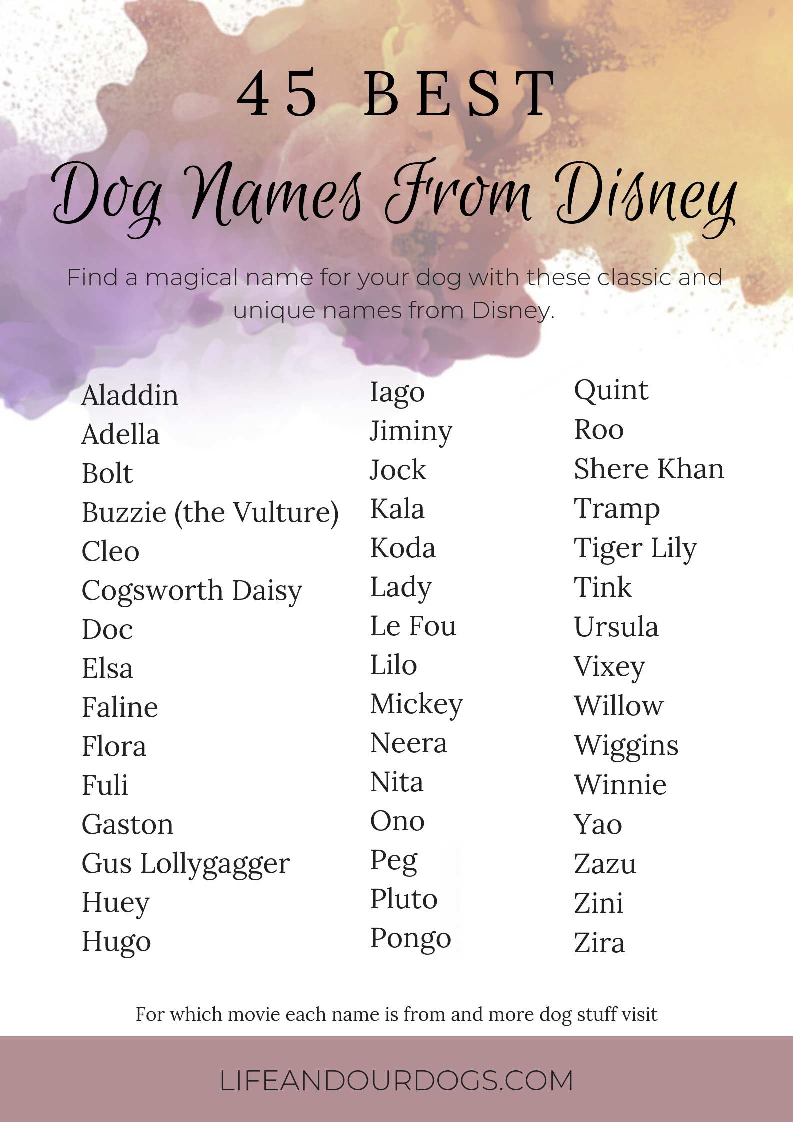 45 Dog Names From Disney You Ll Surely Find A Classic And Fun Name To Call Your Dog Dog Names Dog Mom Gifts Dog Mom Quotes