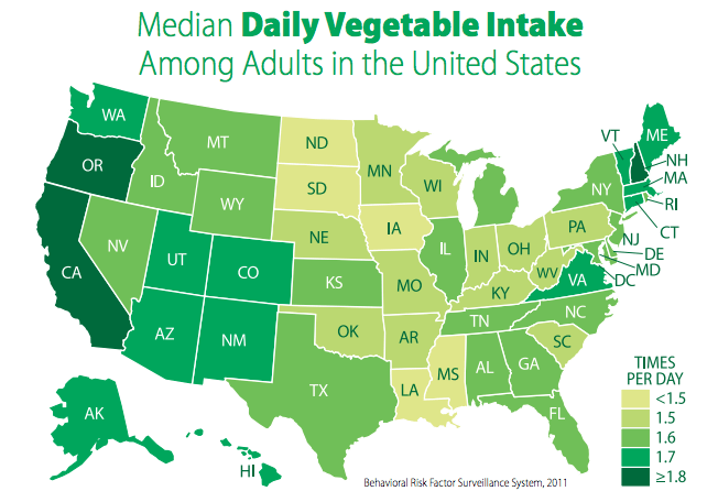 Charts That Show The Standard American Diet