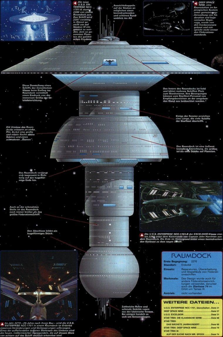 Federation starbase base database spacedock earth