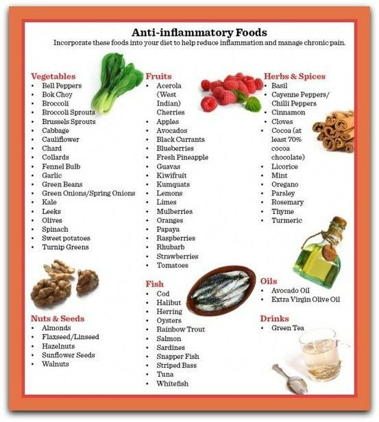 Sarcoidosis Diet Plan List Of Some Of The Best Anti Inflammatory Foods Best Anti Inflammatory Foods Anti Inflammatory Diet Recipes Anti Inflammatory Recipes