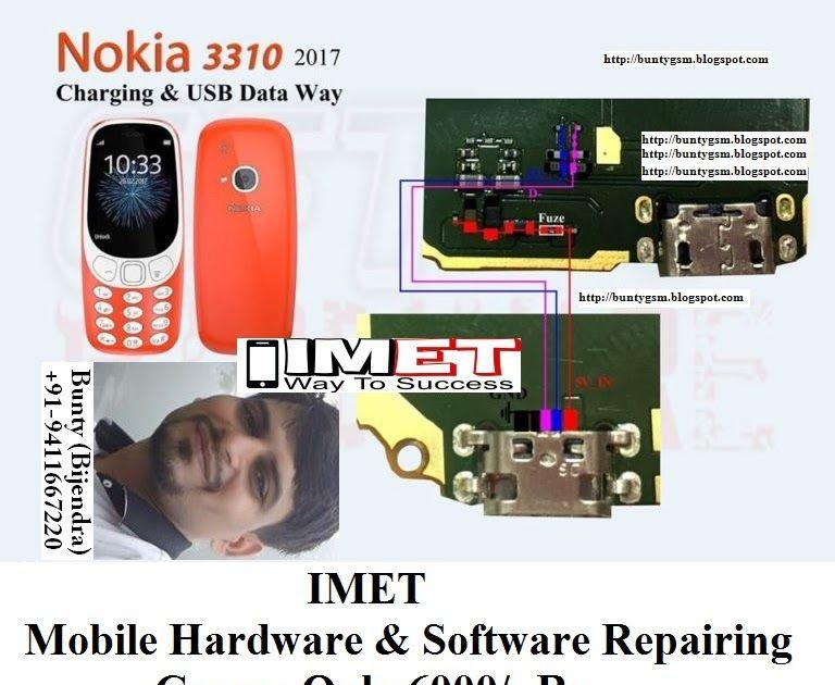 Pin by Bijendra Narsinghani on Web Pixer | Problem, solution