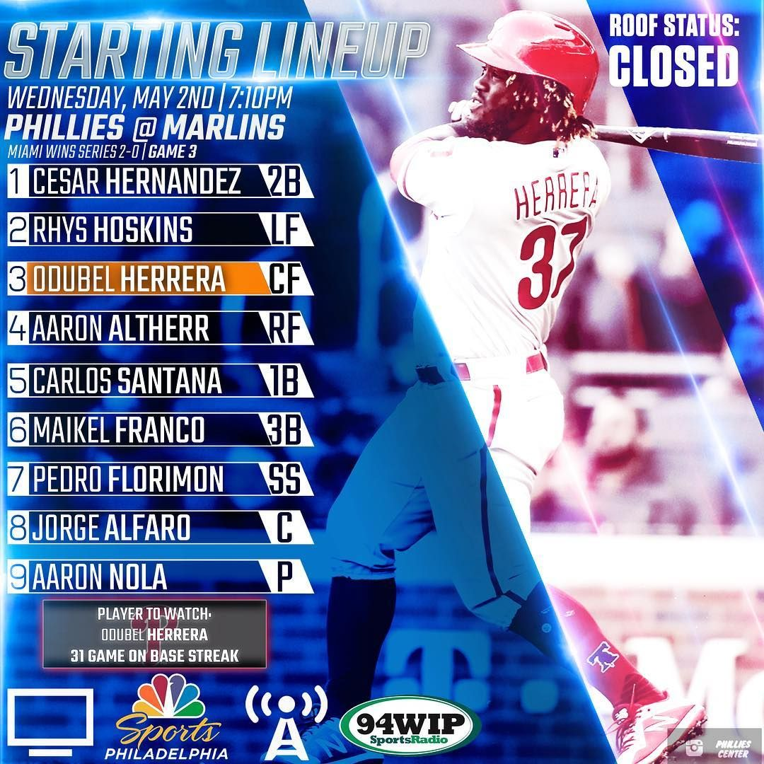 Here's how the Phillies will lineup to face the Marlins