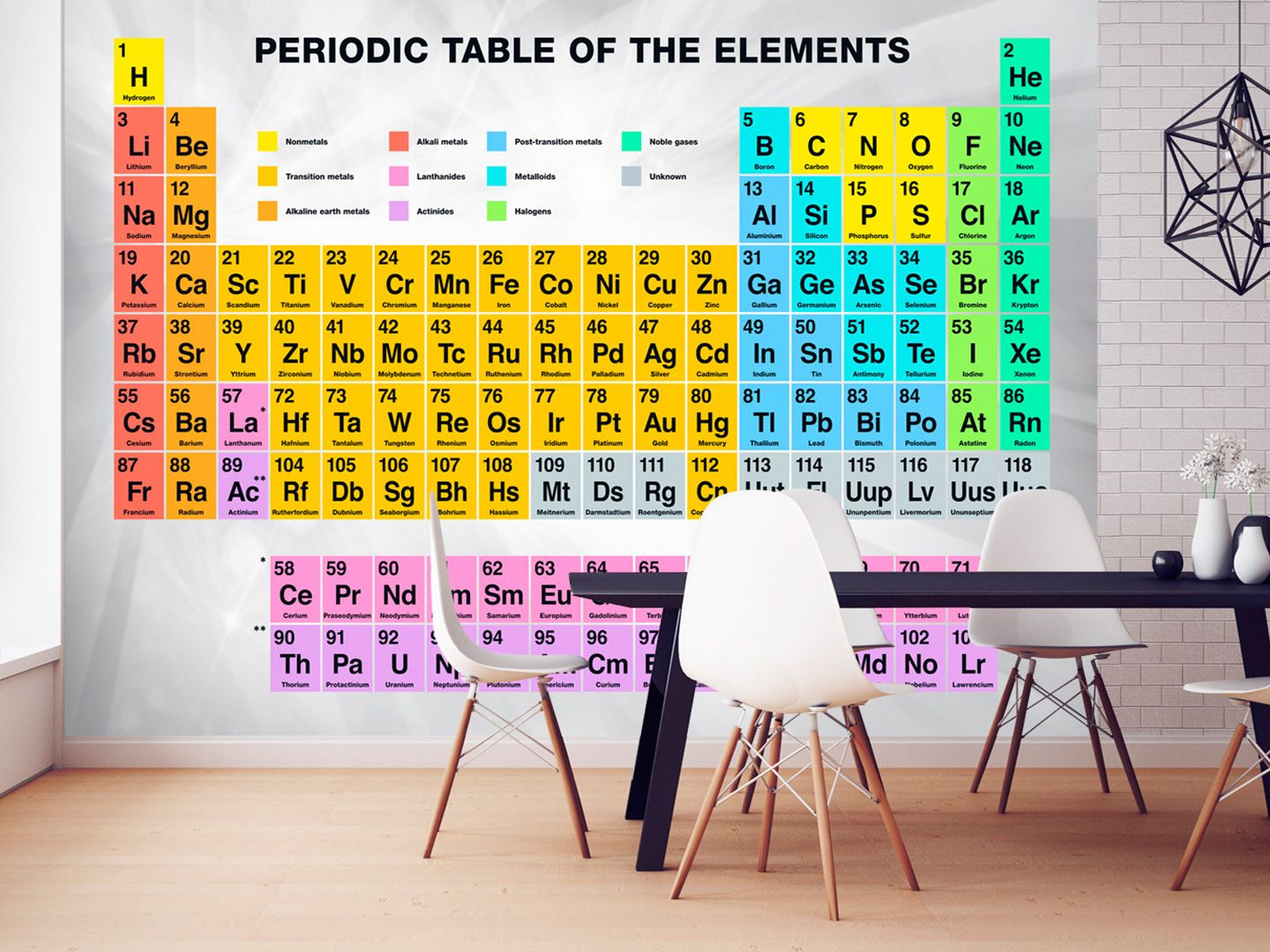 Wallmural for school with periodic table of elements need some help wall mural periodic table of the elements urtaz Gallery