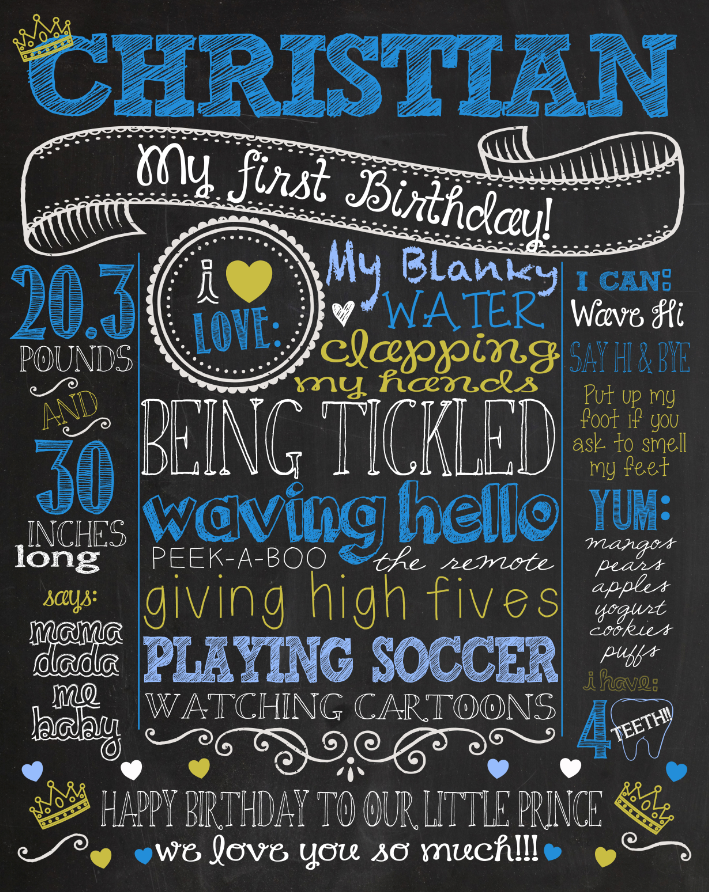 Prince Themed Birthday Party Customized Chalkboard Infographic