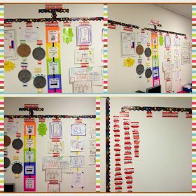 Glitzy In 1st Grade   teacher s toolbox   Pinterest   Thinking maps     Glitzy In 1st Grade