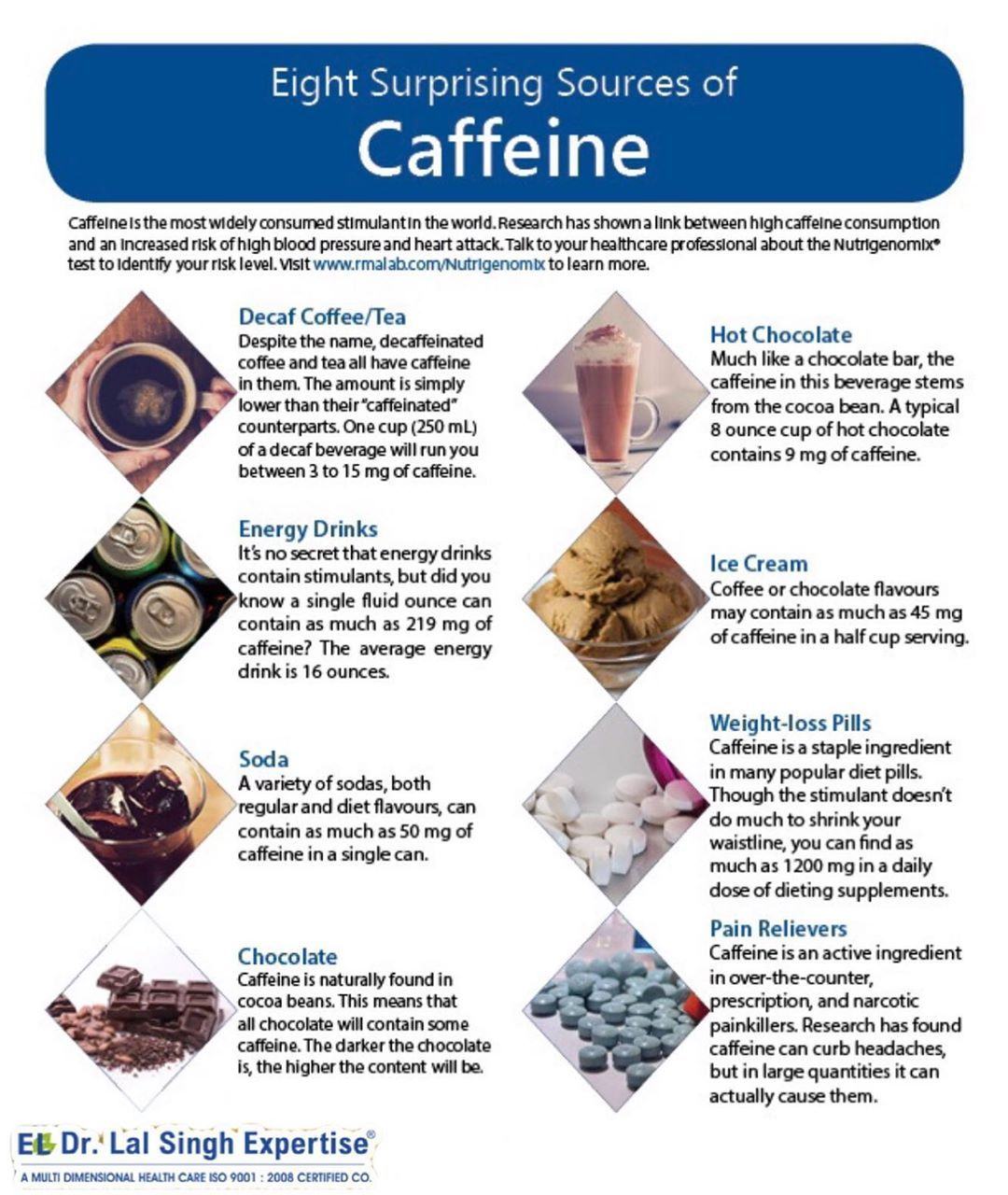 Overworked And Sleep Deprived More People Are Using Caffeine As An Energy Crutch Than Ever Before Experts Say But I Caffeine Decaffeinated Coffee Decaf Coffee
