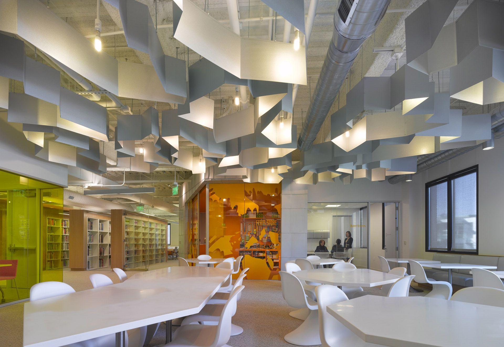 interior design institute of san diego california
