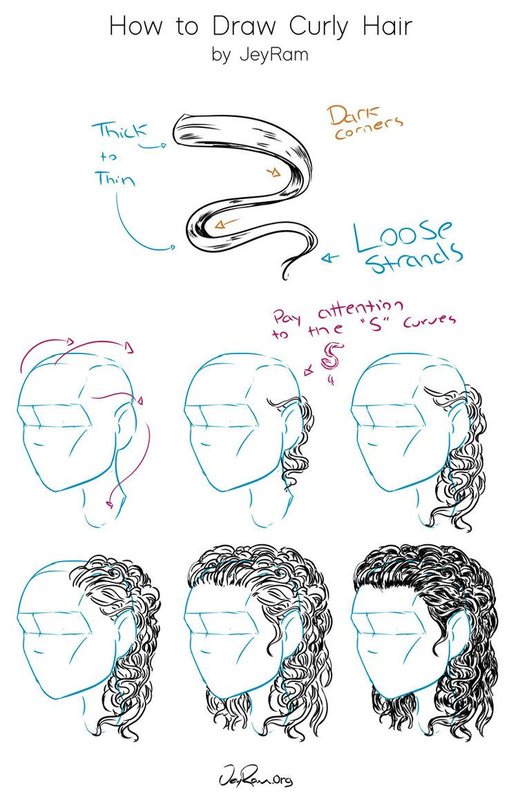 How To Draw Curly Hair Step By Step Art Tutorial In 2020 How To Draw Hair Curly Hair Styles Curly Hair Drawing