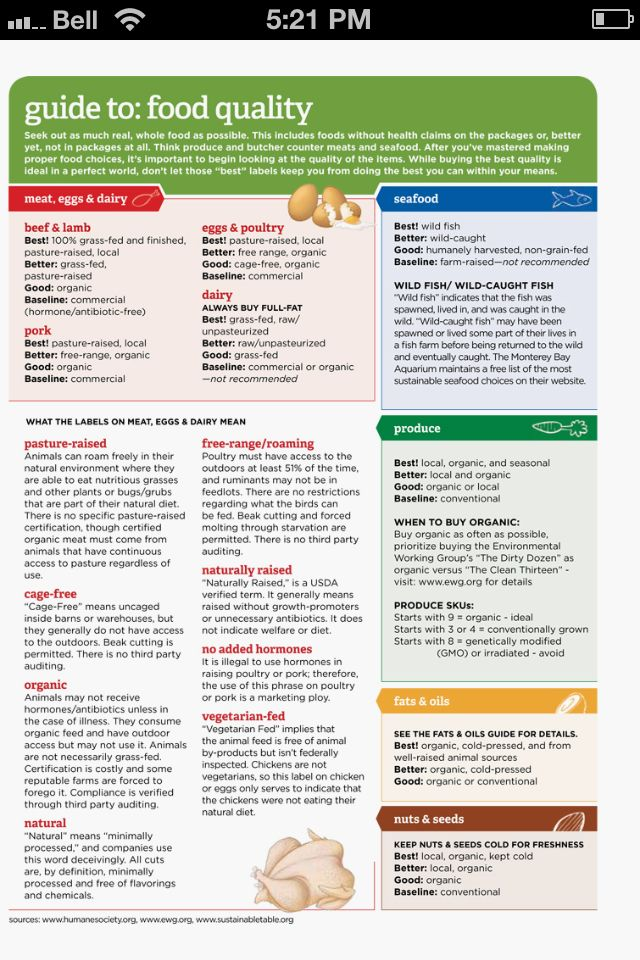 """Guide to: food quality - from the book """"Practical Paleo"""""""