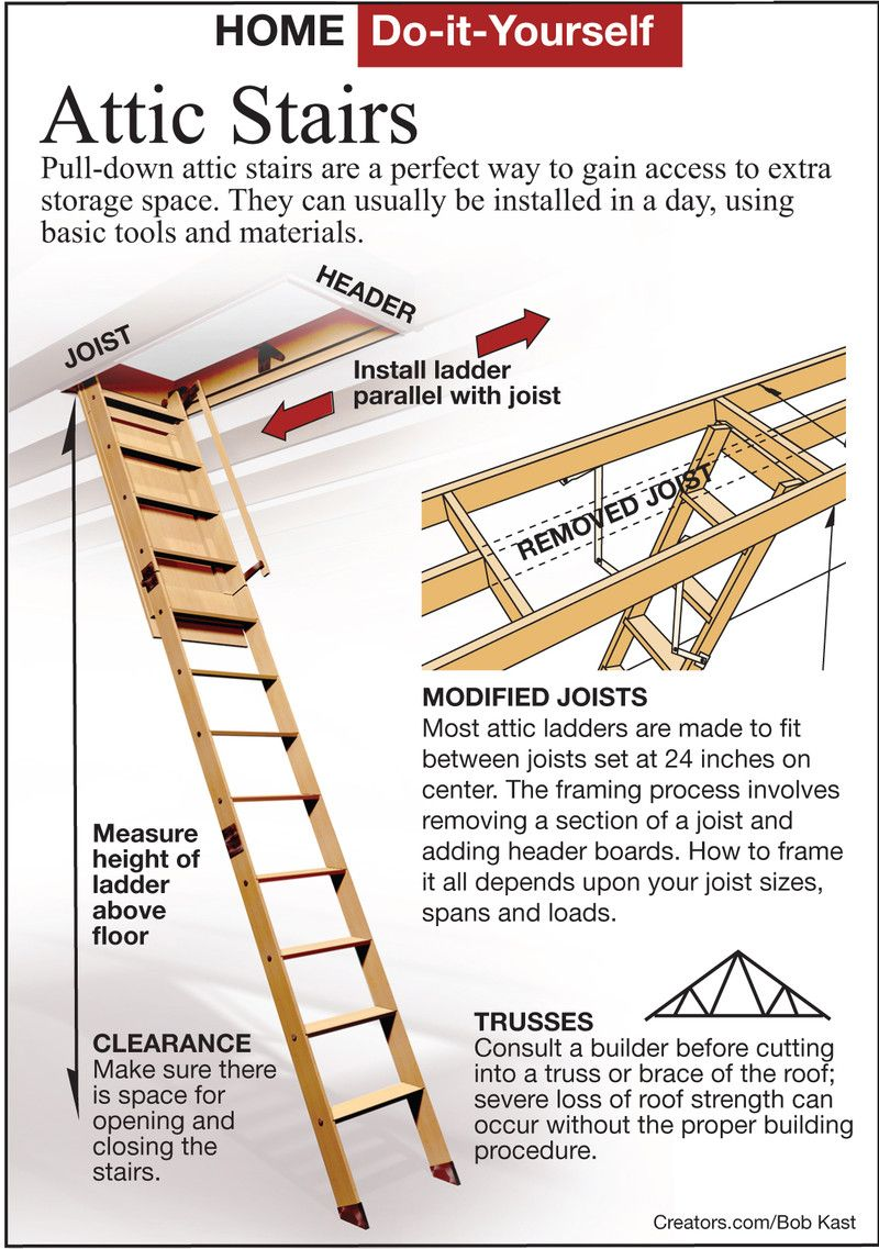 Building A Pull Down Ladder Or Staircase A 55 Degree Angle Makes It Easier To Descend Http Www Creators Com Attic Stairs Pull Down Ladder Attic Ladder