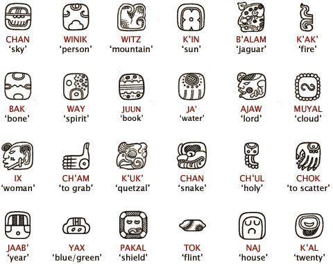 Mayan Symbols Smbolos Pinterest Mayan Symbols