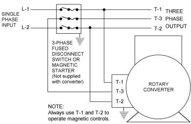 Rotary Phase Converter Connection Diagram | Electrical projects, Home  electrical wiring, ConverterPinterest