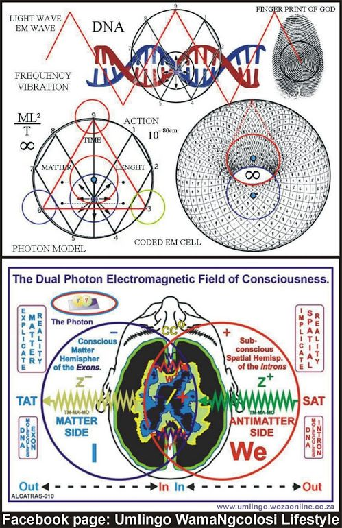 432 Magic Sacred Geometry Numerology Geometry