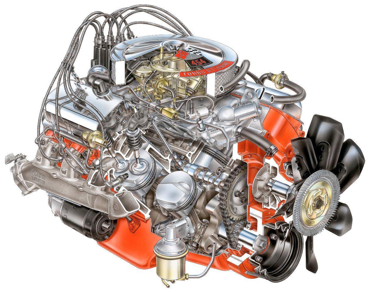1970 CHEVROLET CHEVY ENGINE 454 V8 LS6 CUTAWAY POSTER PRINT 28x36 HI RES    eBay   Chevrolet, Big block, Chevy   Chevrolet Engine Cutaway Diagram      Pinterest
