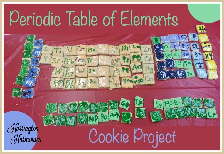 Periodic table of elements project with cookies periodic table see our periodic table of elements activity with cookies from our homeschool co op using urtaz Images