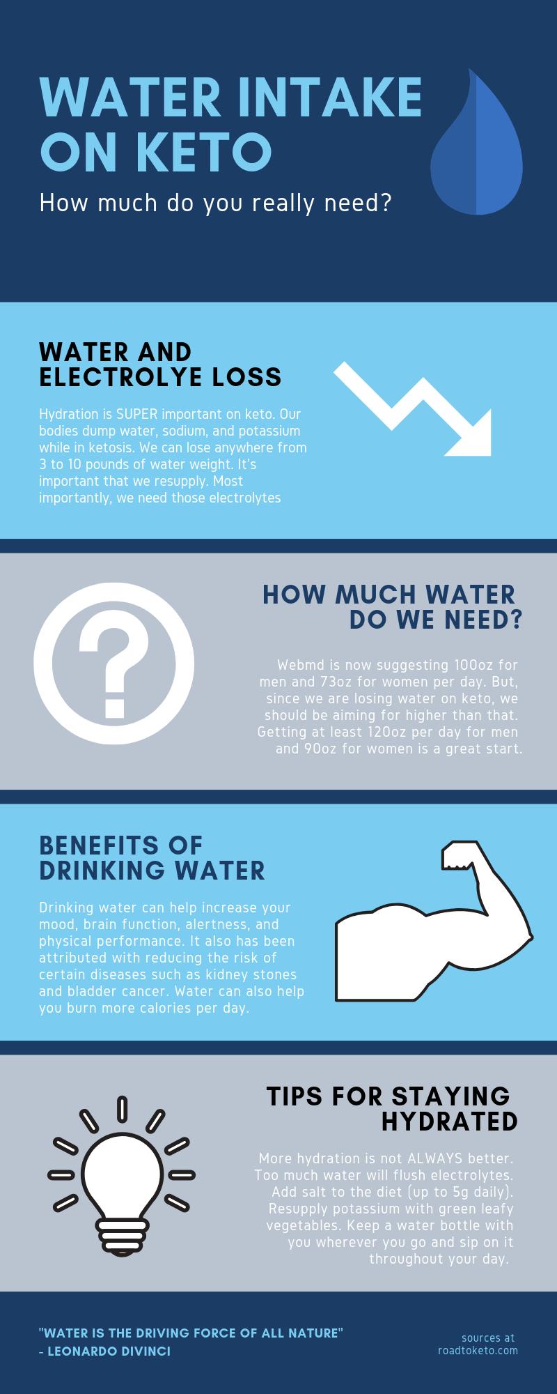 Account Suspended Water Intake Water Enhancer Keto