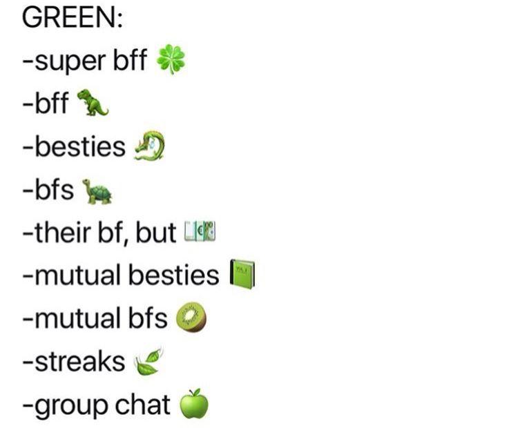 Photo of Green Snapchat Friend Emojies