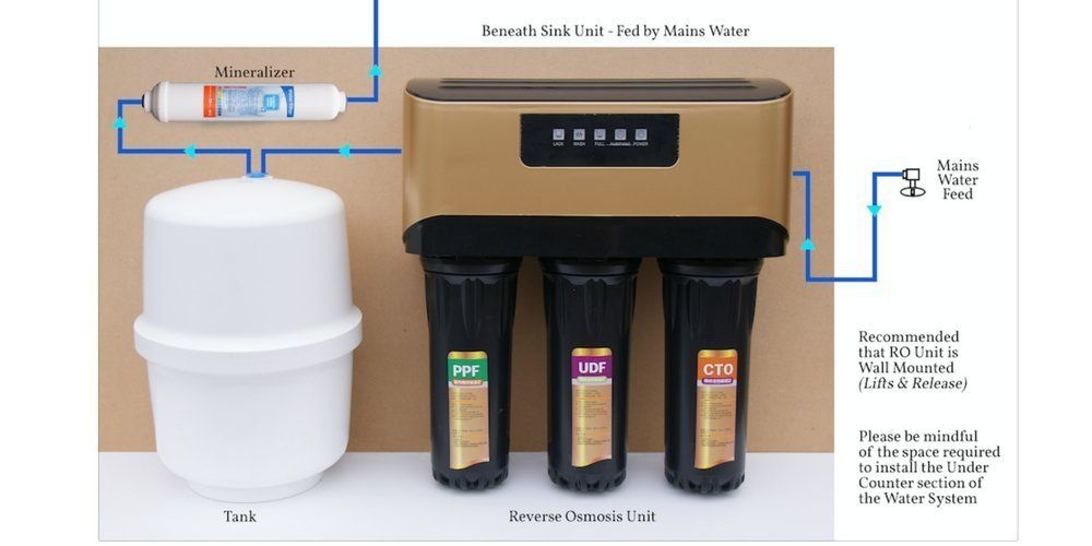 5stage undersink reverse osmosis home drinking water