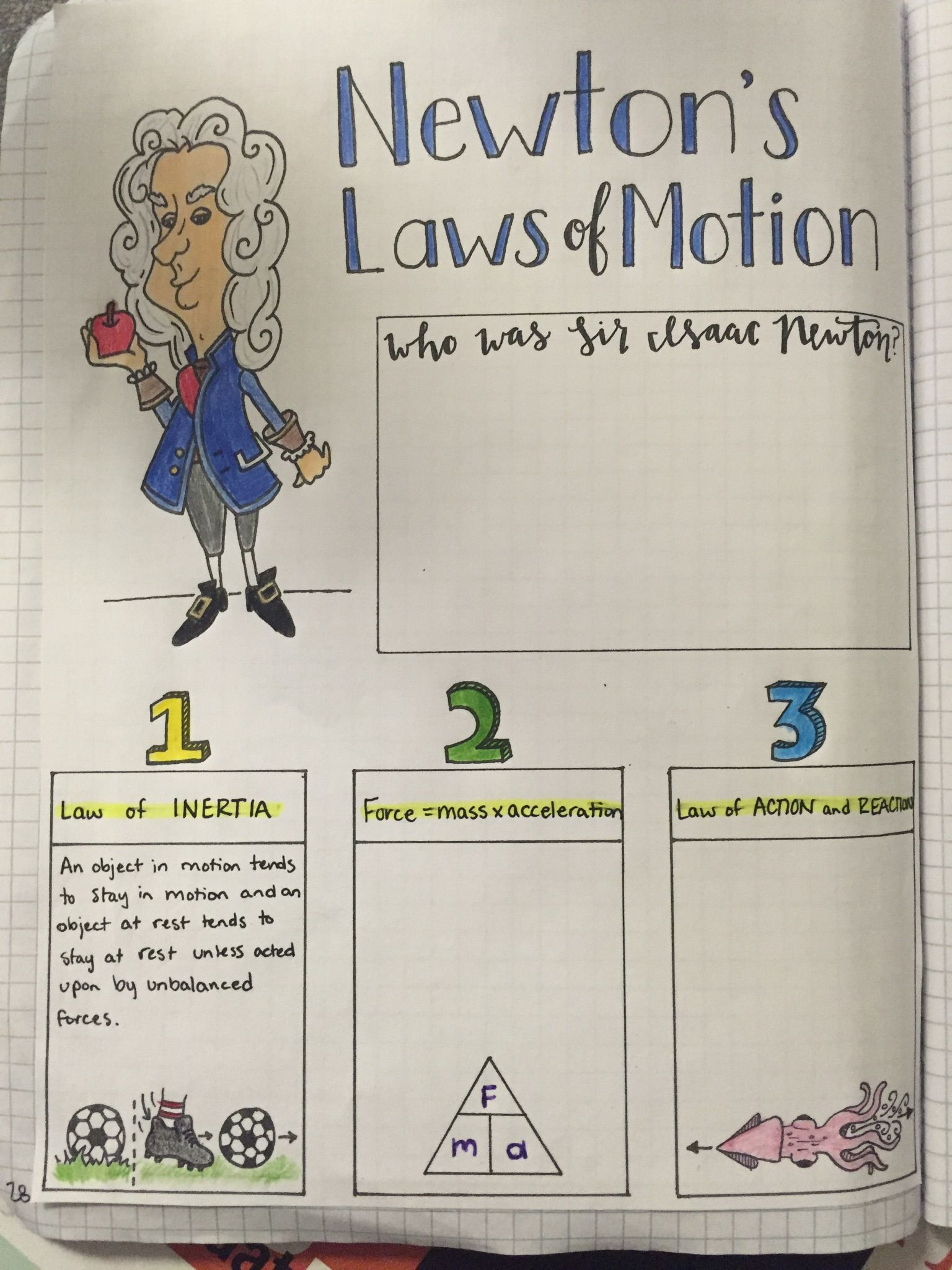Isaac Newton And Laws Of Motion Graphic Organizer With Images