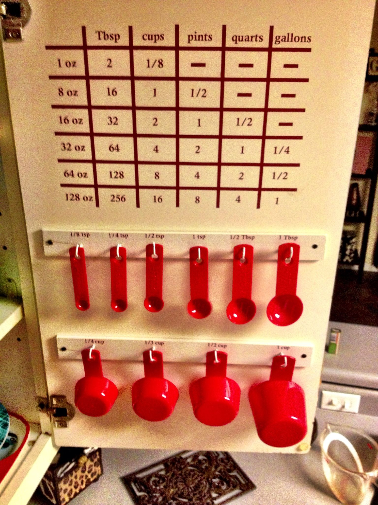 Measuring Spoon And Conversion Chart Complete