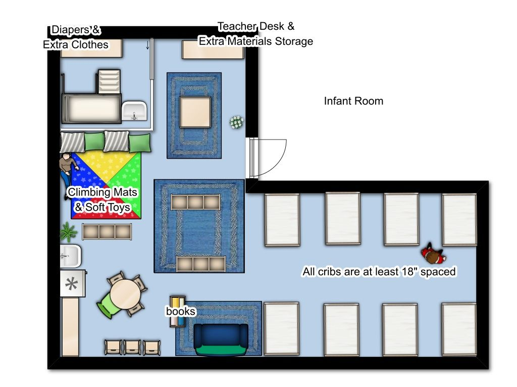 classroom environment plan Building a classroom management plan for inclusive environments: from fear  to fear william j niles an article published in teaching exceptional.