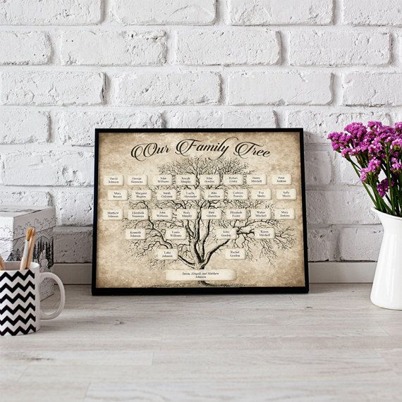 Custom Family Tree Printable 5 Generation Template Instant Download