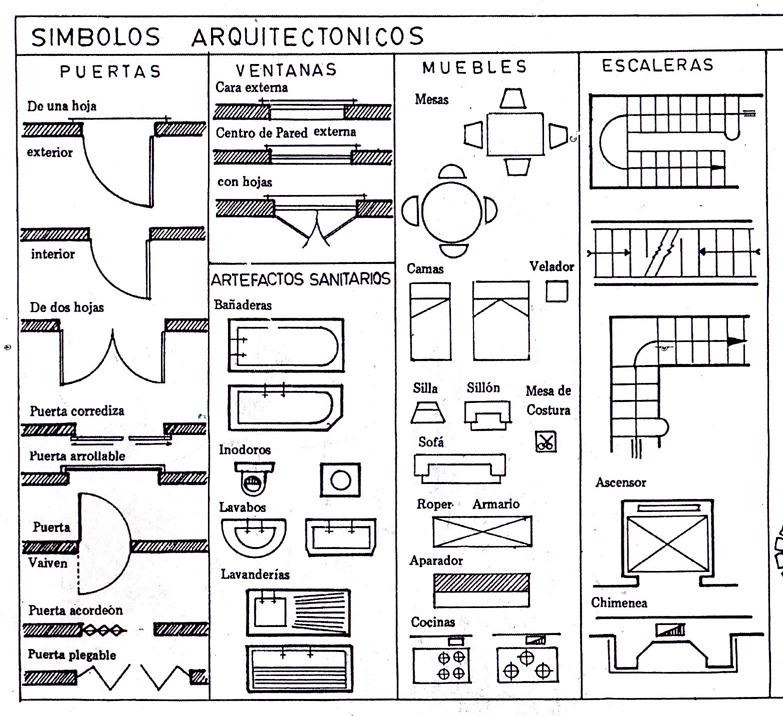 Primer Periodo Planos De Arquitectura Planos Arquitectonicos Dibujos De Planos