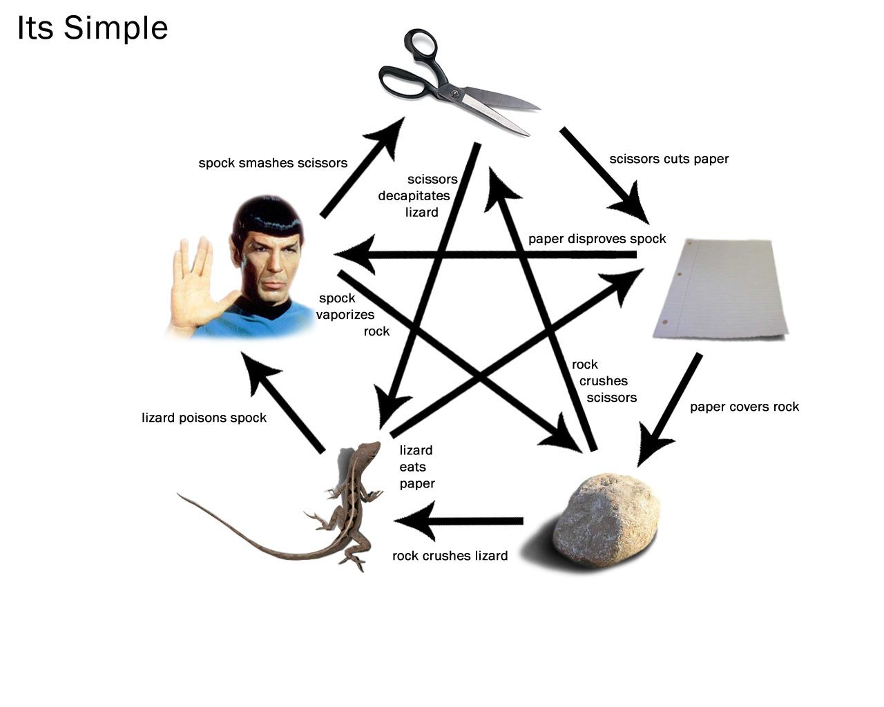 hight resolution of science has finally figured out how to win rock paper scissors