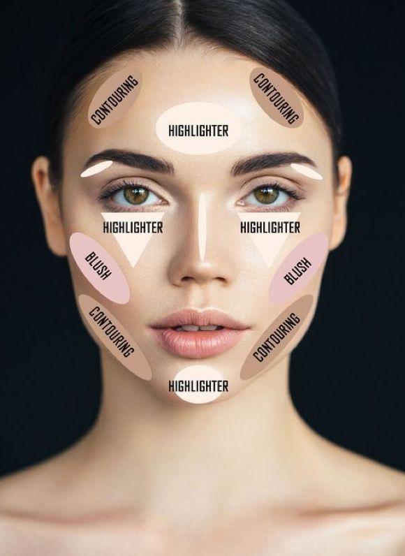 얼굴 화장-# 화장 # 얼굴 - Contour makeup, Simple eye makeup, Makeup - 웹