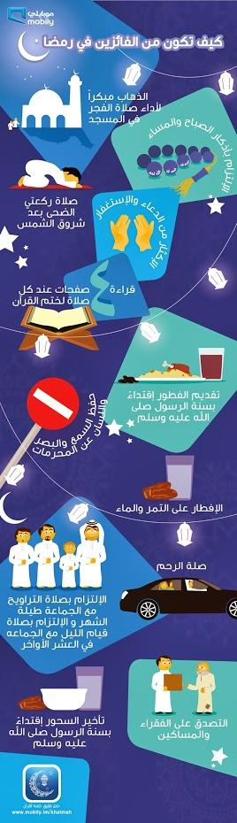 مدونة محلة دمنة الفائزون في رمضان Ramadan Kids Ramadan Islam Facts