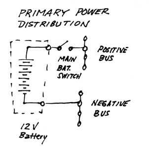 Schematic diagram of primary power distribution wiring