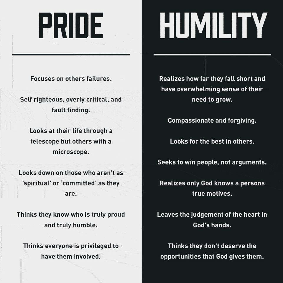 Image result for quotes on pride and humility