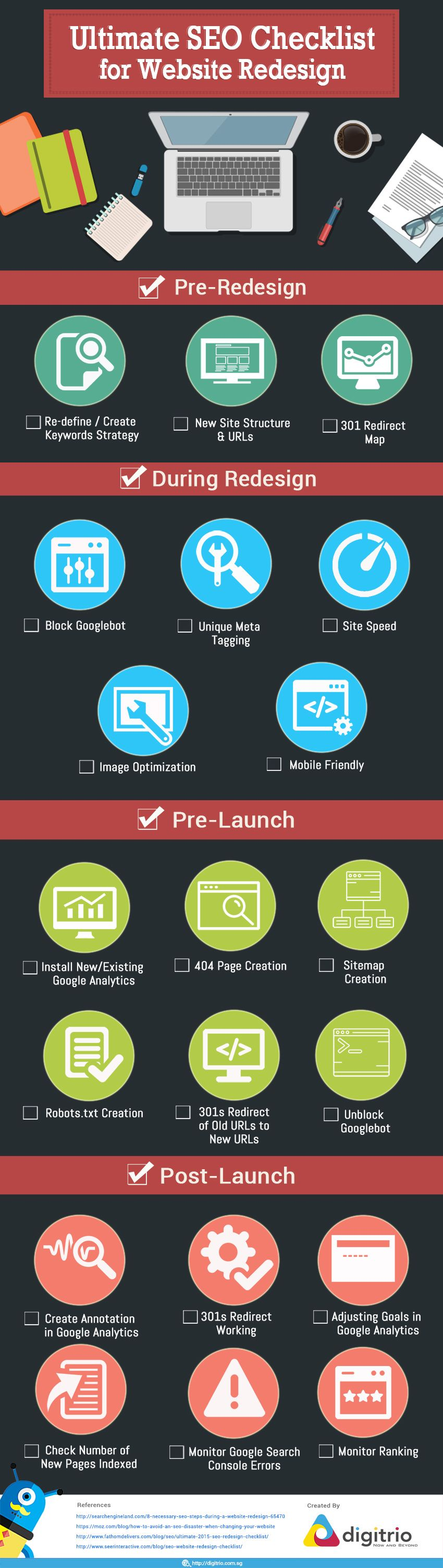 SEO Checklist for Website Redesign