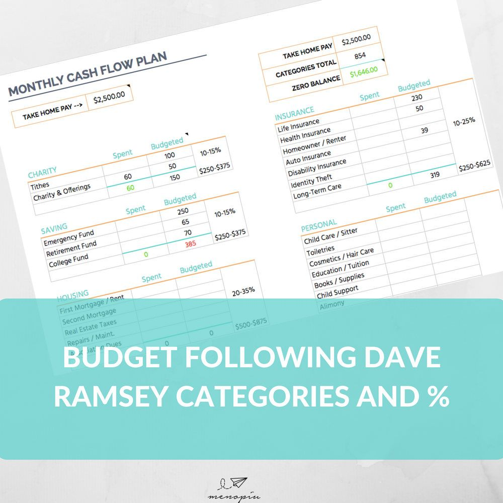 Dave Ramsey Budget System Template Dave Ramsey Baby Step