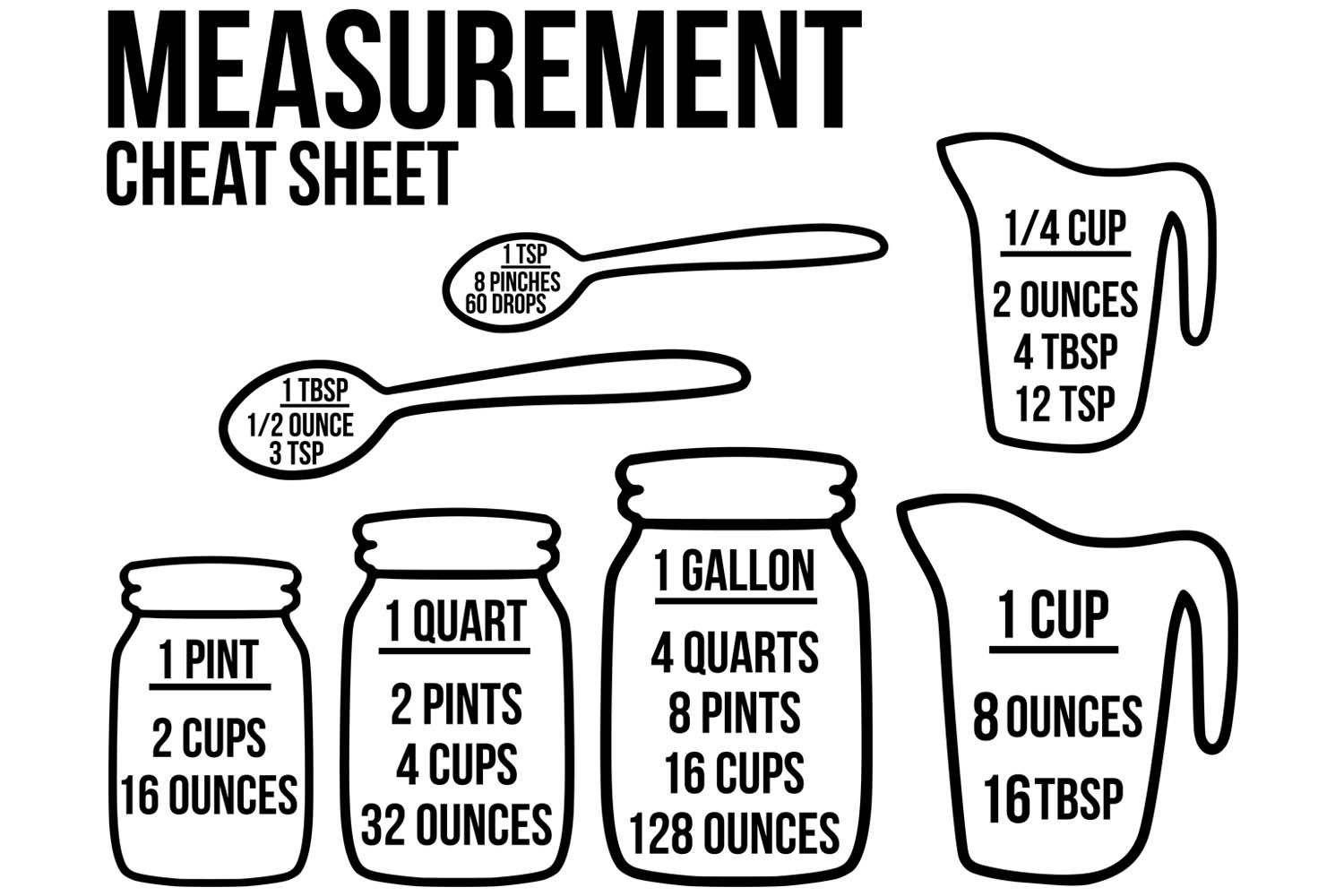 Measurement Cheat Sheet Svg Kitchen Svg Measuring Svg
