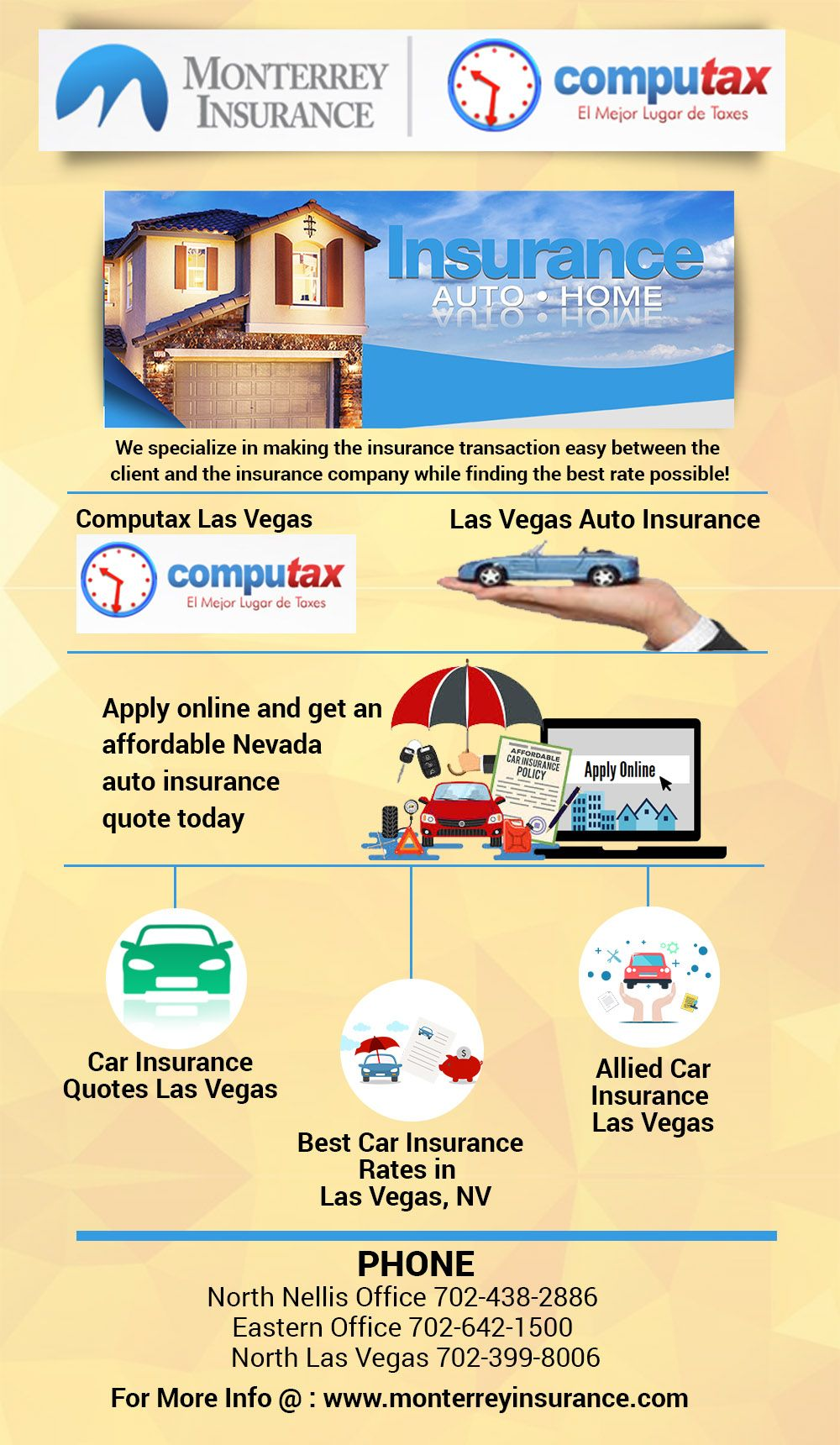The Popular Las Vegas Car Insurance Services Provide The Inclusion
