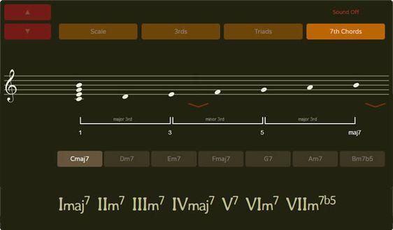 Guitar Chord Finder | Oolimo.com | ГІТАРА | Pinterest | Guitar ...