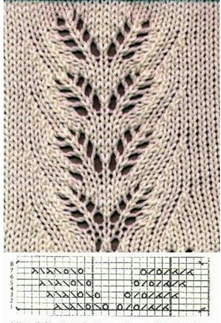 Lace Knitting Pattern Rowan Leaves Knit Pinterest Lace