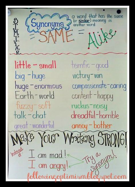 Following Optimism in 2nd Grade Synonym Anchor Chart Anchor