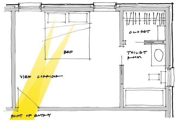 Bedroom Furniture Placement Feng Shui - Home Design