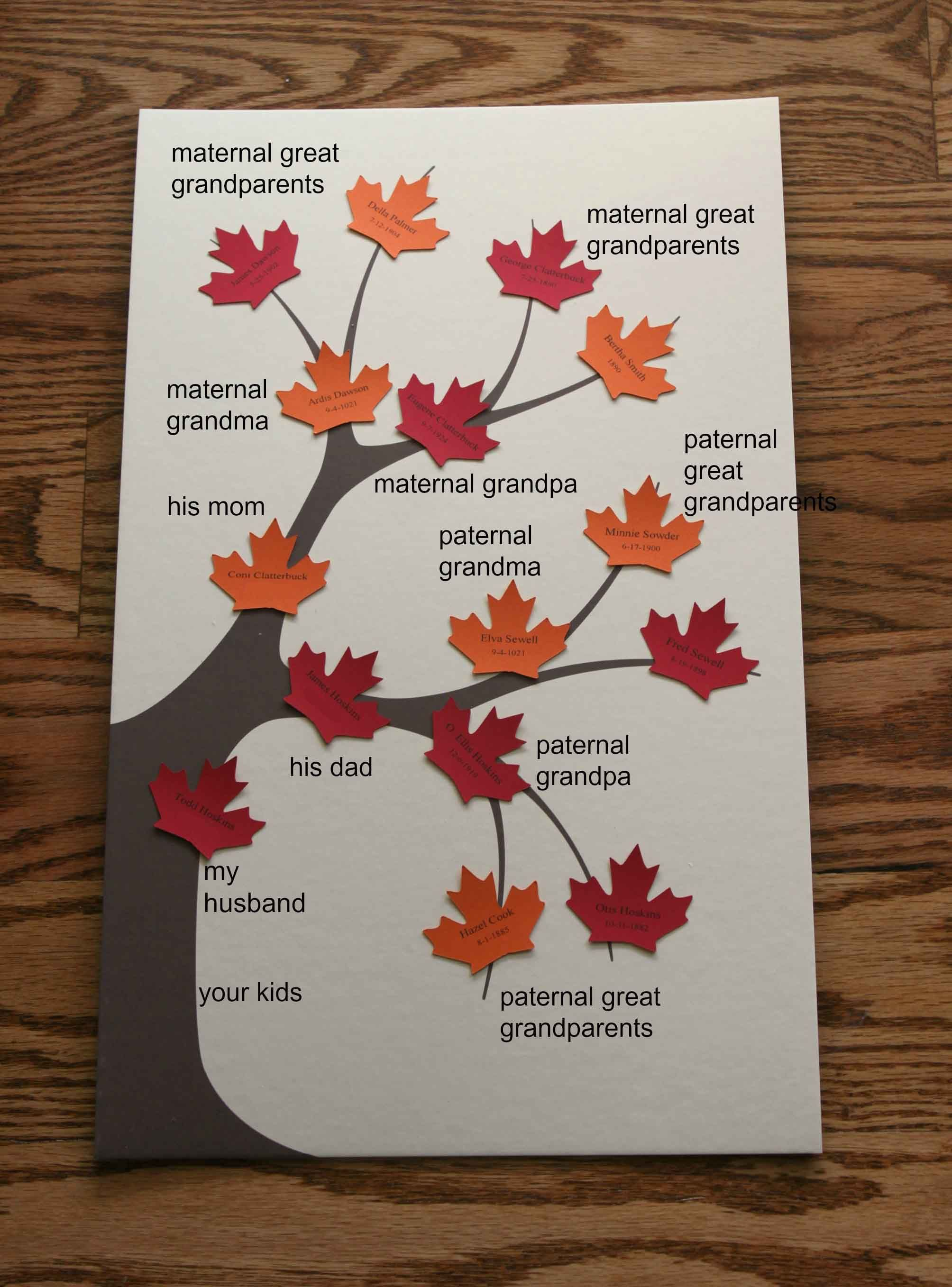 Family Tree Diagram Template For Kids  Yahoo Search Results