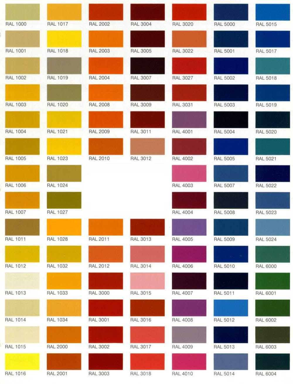 Catalogo Colori Per Pareti tabella colori per esterni case colori esterni case | colori