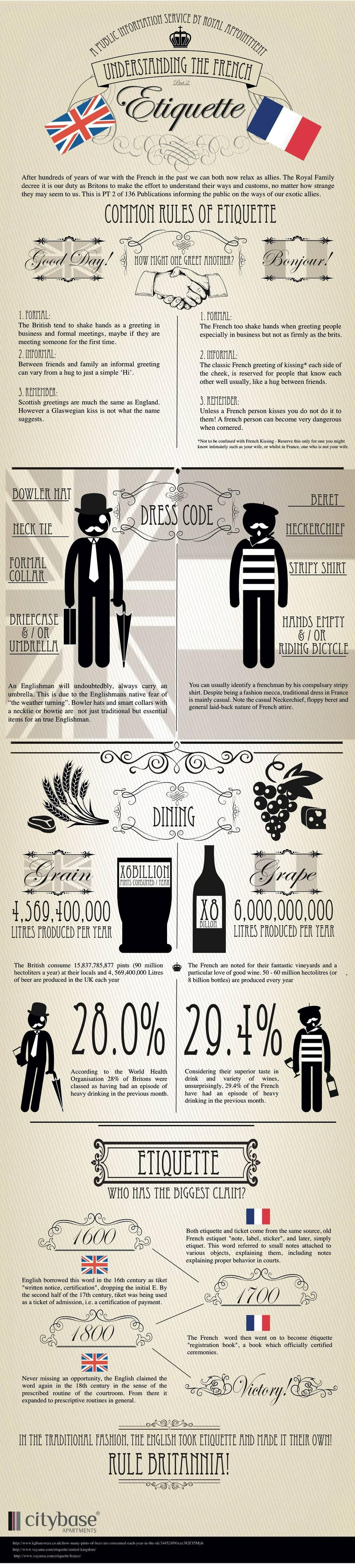 Understanding The French Etiquette Infographic Pinterest