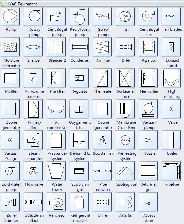 Pre Drawn Hvac Plan Symbols Represent Duct Pipe Vav Box