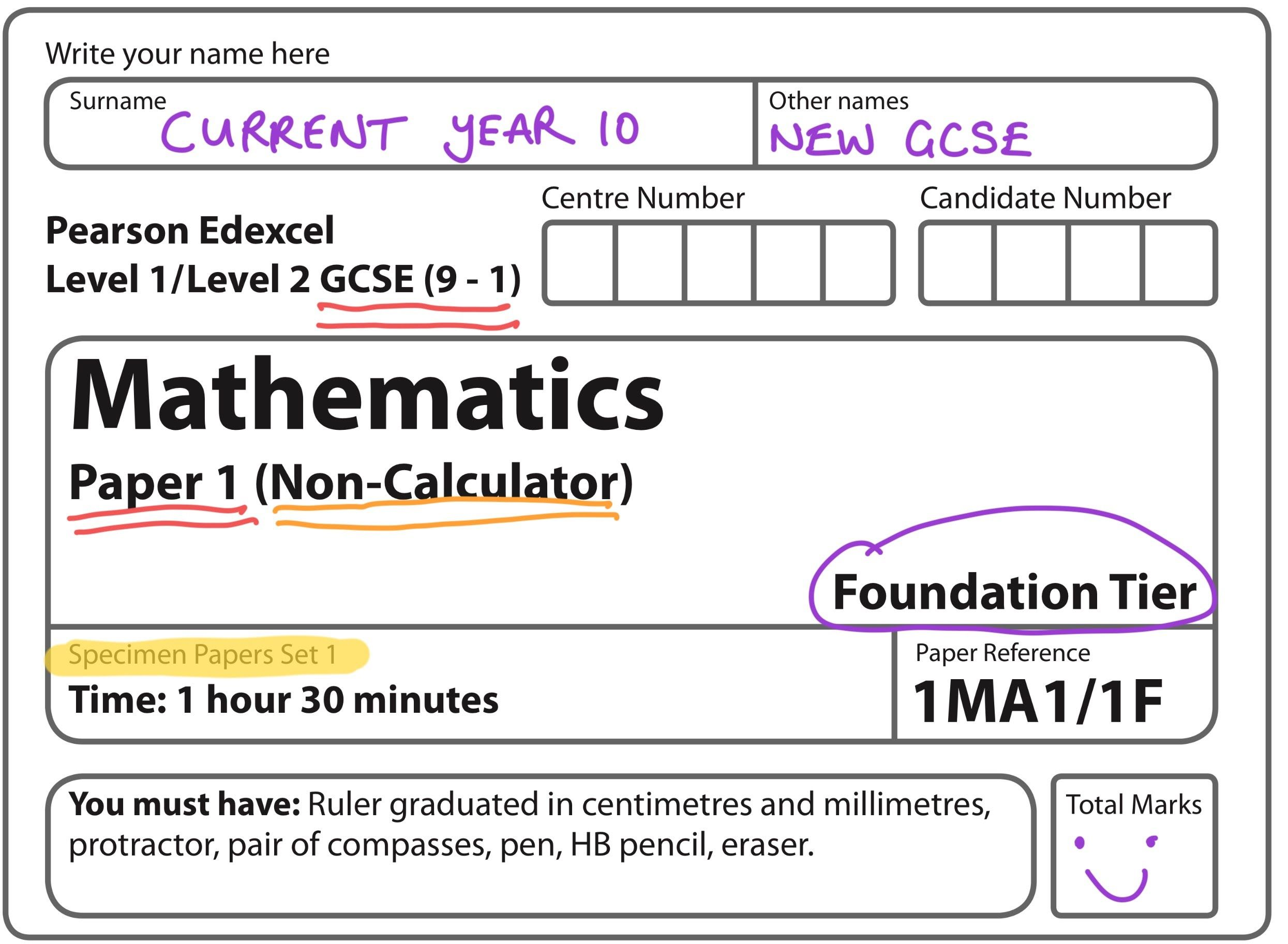 Pin By Debra On Maths