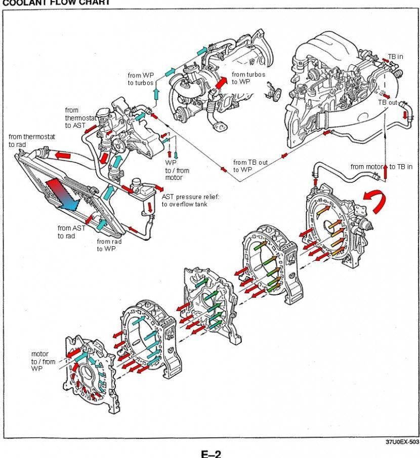 Engine Diagram Rx6 Fd Review Engine Diagram Rx6 Fd Review
