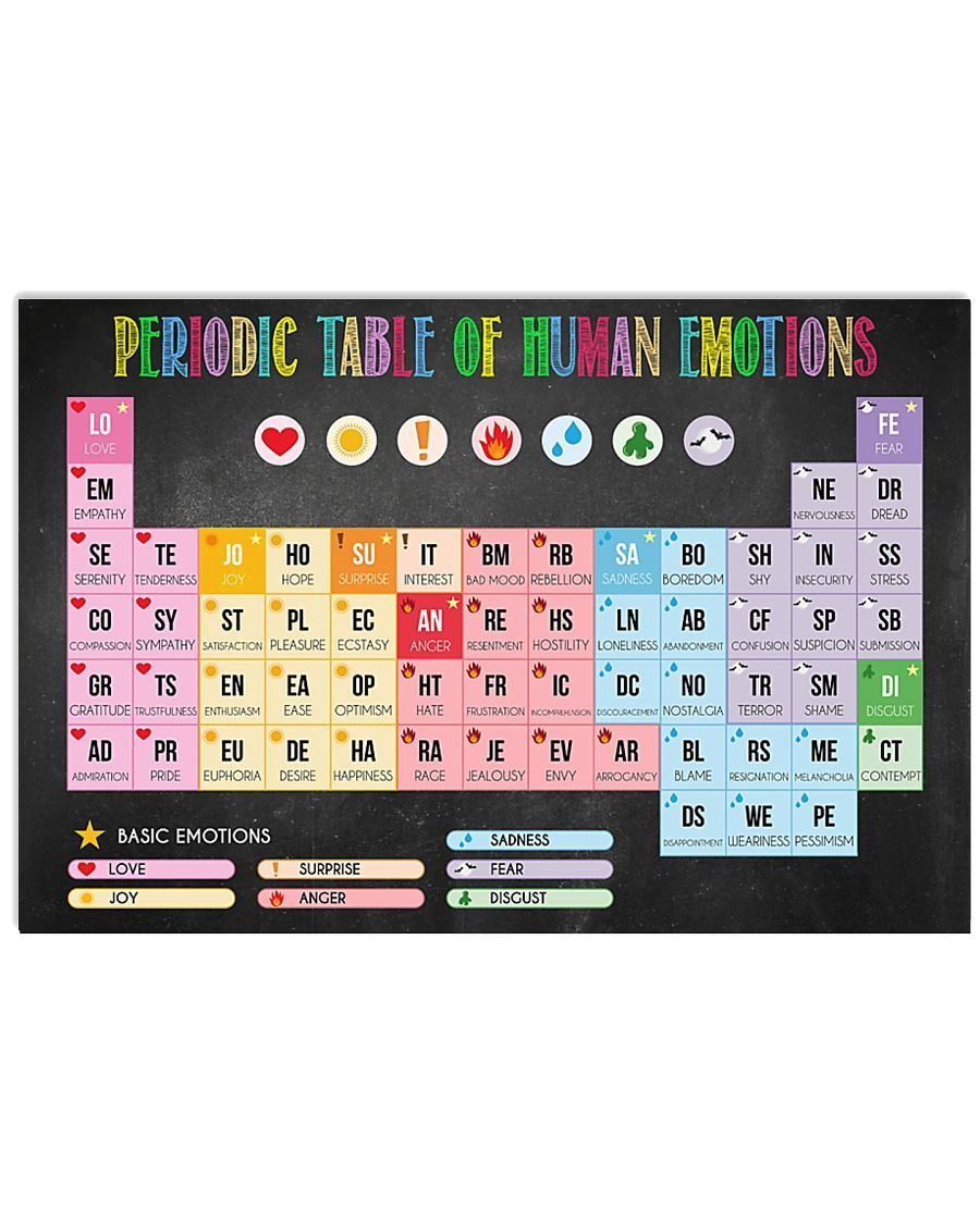 Social Worker Periodic Table Of Human Emotions Emotions Posters Human Emotions Periodic Table [ 1125 x 900 Pixel ]