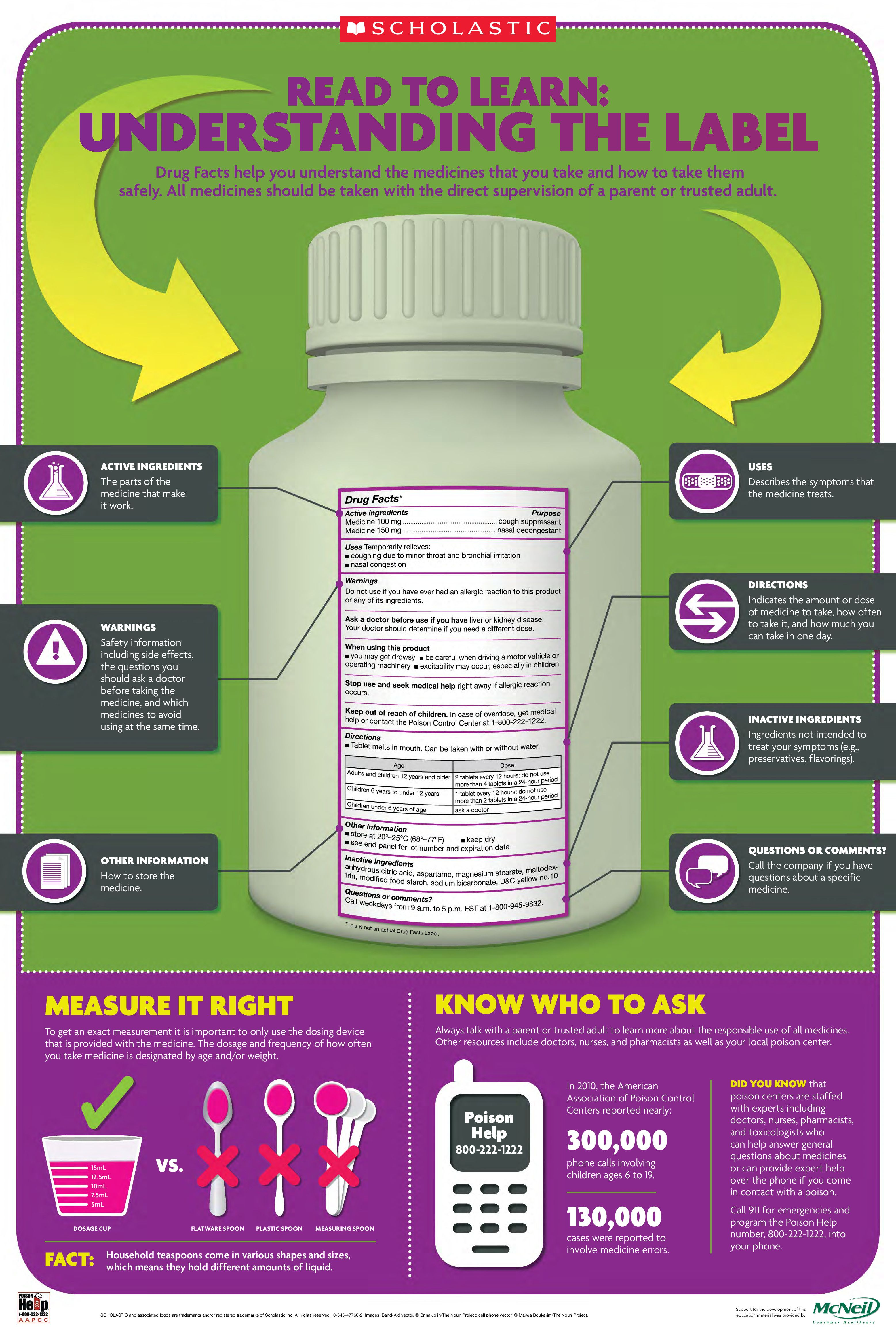 The American Association Of Poison Control Centers And