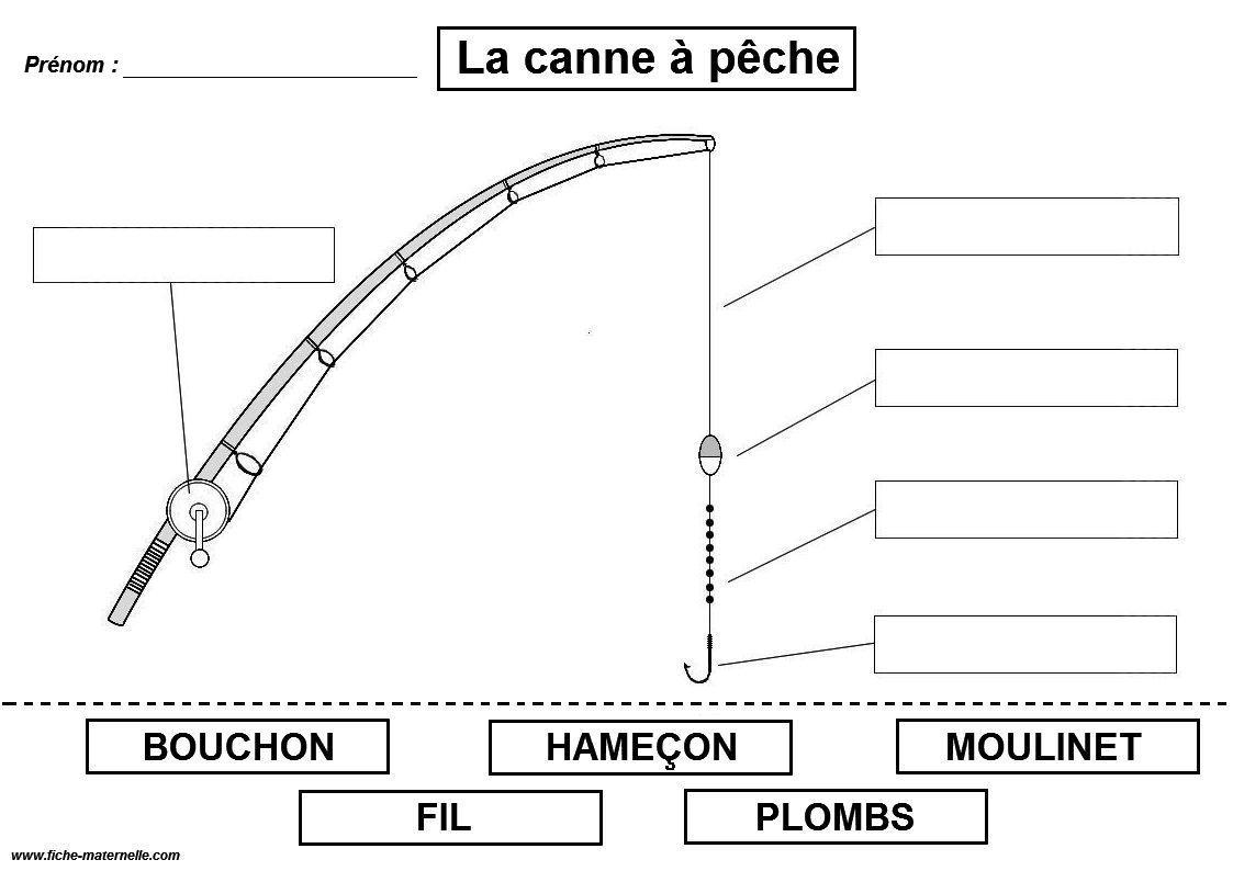 Dessin d 39 une canne p che pour la classe education de - Armoire pour canne a peche ...
